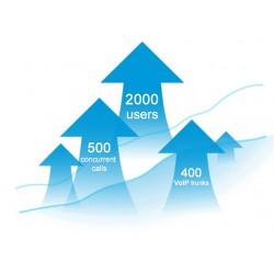 Лицензия IP-АТС Yeastar K2 на 2000 абонентов